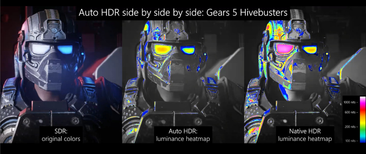 a comparison showing the differences among standard dynamic range, auto high dynamic range, and native HDR