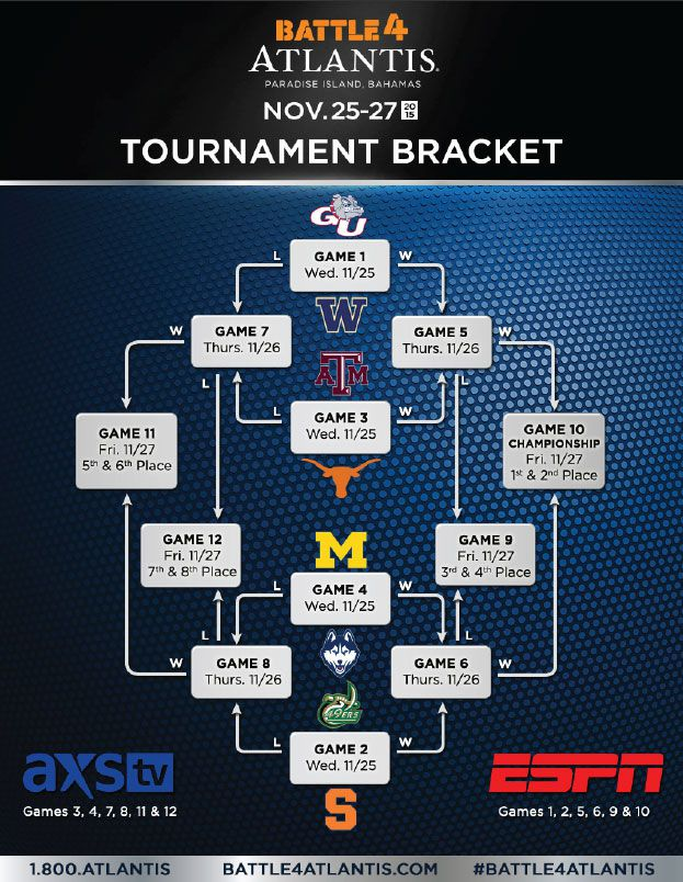 Battle 4 Atlantis: TV times, schedule and bracket - The