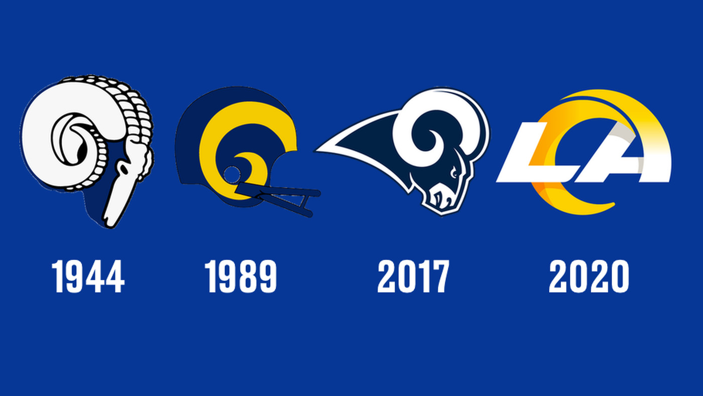 The History Of Los Angeles Rams Logos Ranked From Worst To First Sbnation Com
