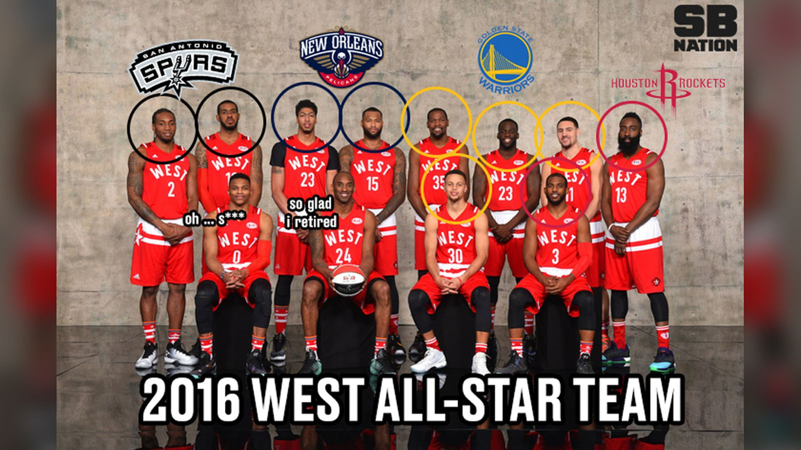 This Nba All Star Photo Eerily Predicted The Western
