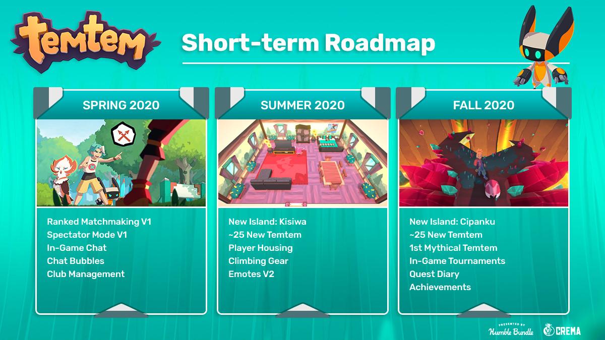 A 2020 content roadmap for Temtem.