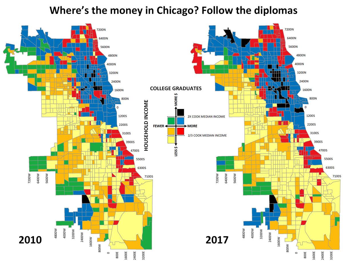 Where's the money in Chicago? Follow the diplomas.