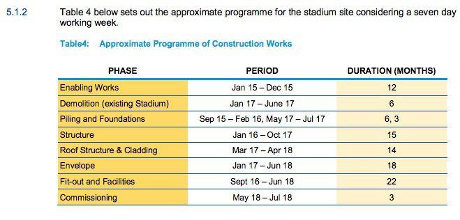 timetable-stadium