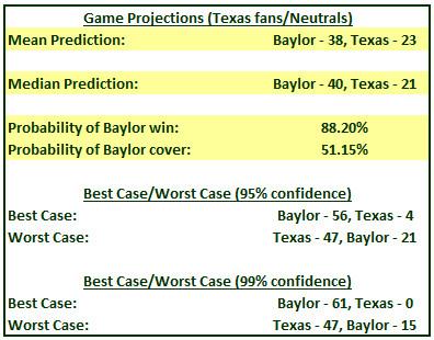 Opponent (Texas)