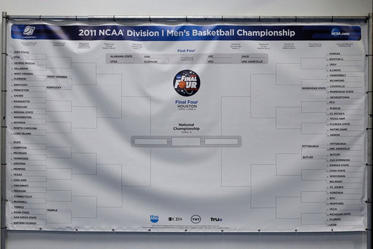 Where does Marquette end up on a bracket like this one?