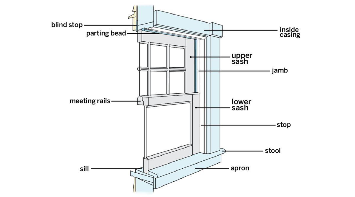 Window Replacement Parts Diagram
