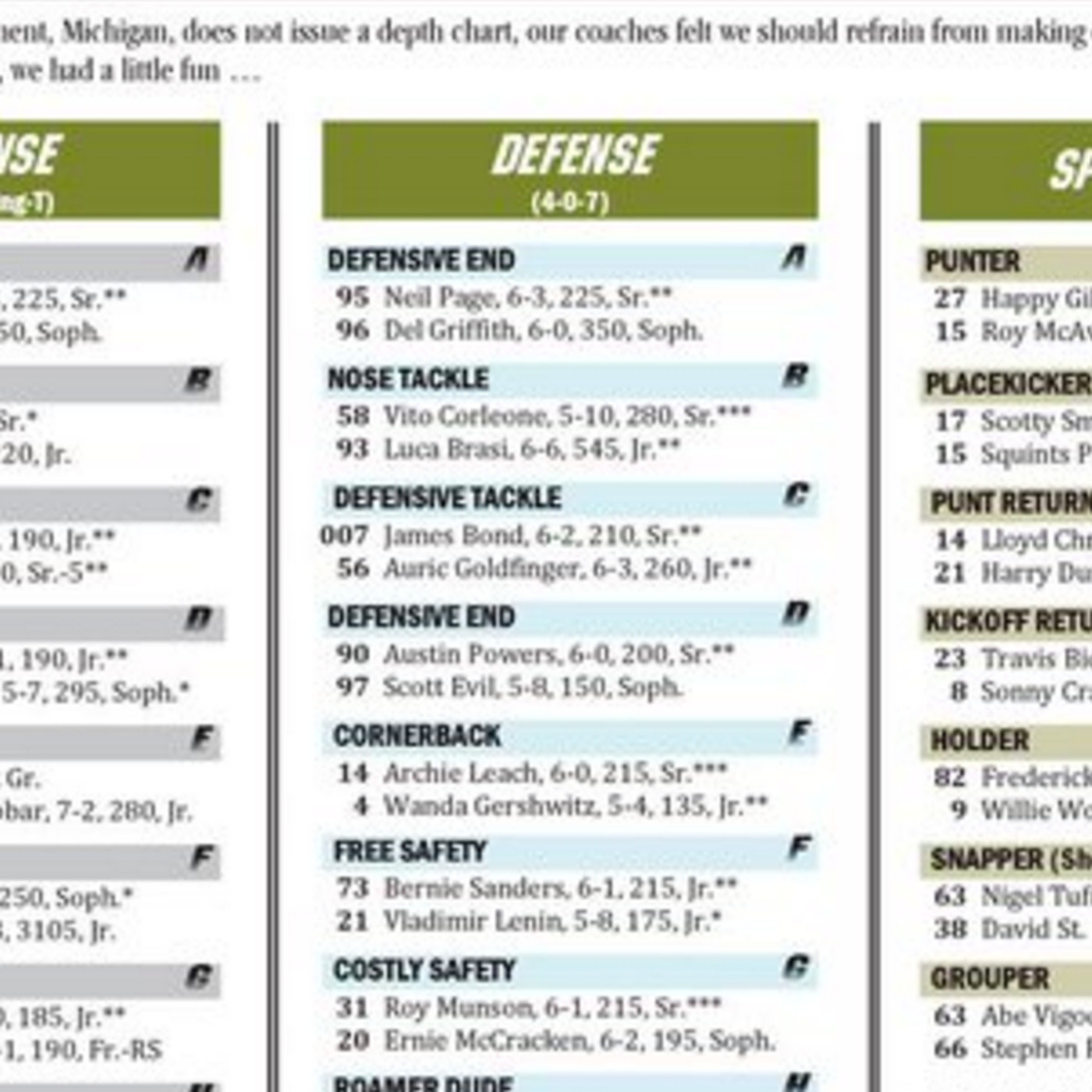 Why Colorado Spoofed Michigan S Depth Chart Secrecy You Ve Just