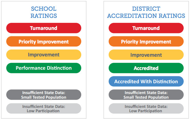 Colorado Department of Education