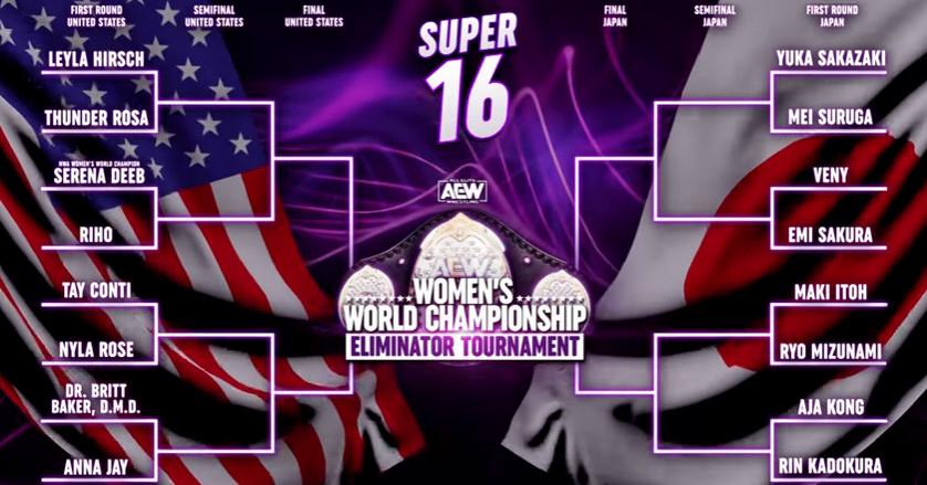 AEW reveals full bracket for Women's Eliminator Tournament - Cageside Seats