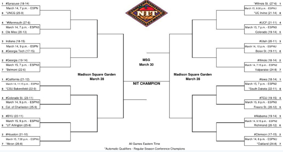 525925396eb NIT bracket 2017: Ole Miss named a 5-seed, will open against ...