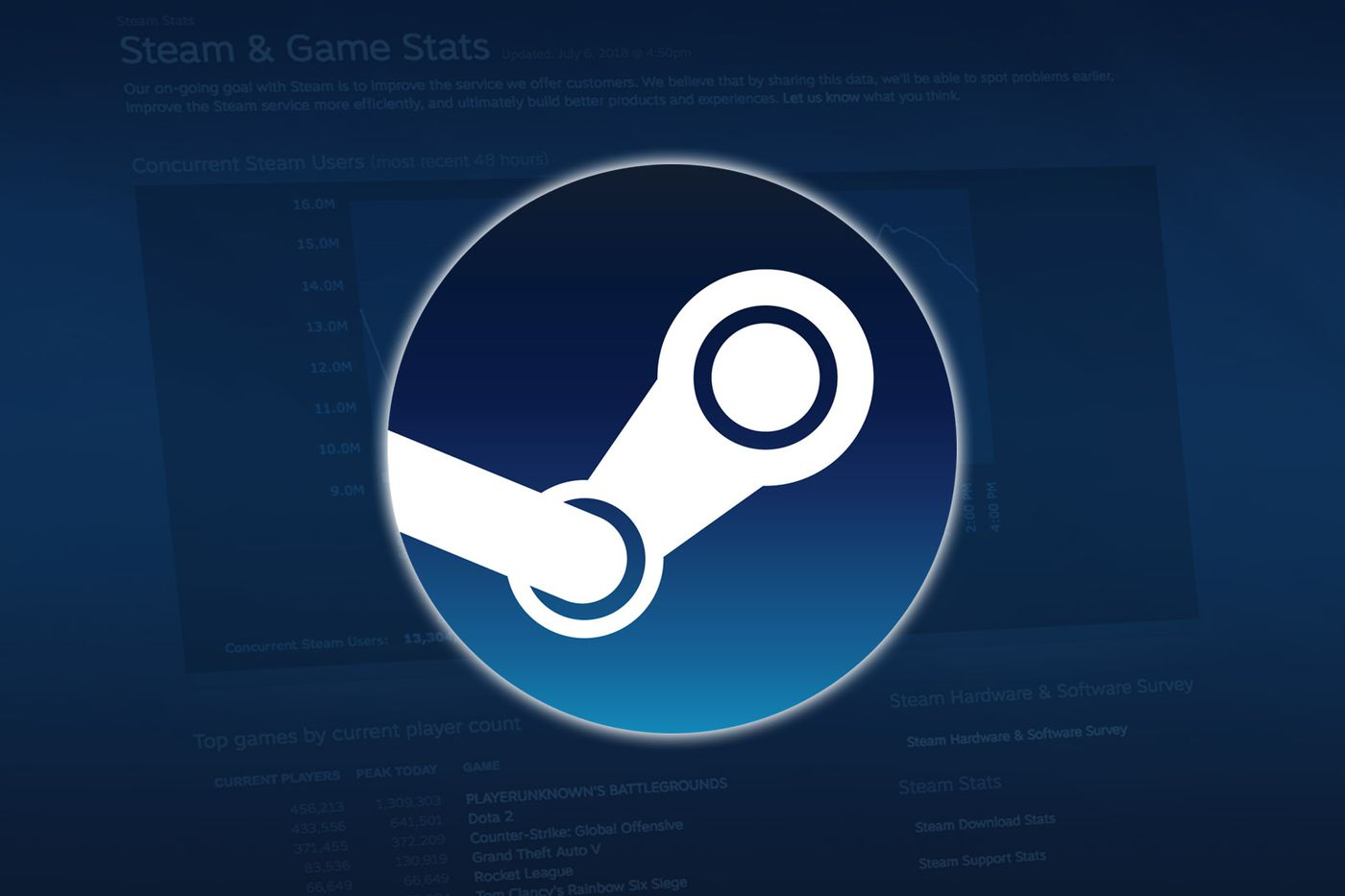 Does Valve deserve Steam's 30 percent cut? Many developers say no