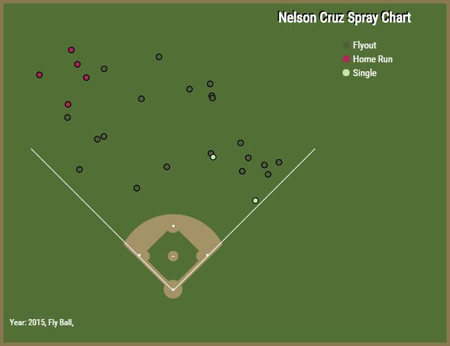 Cruz Spray