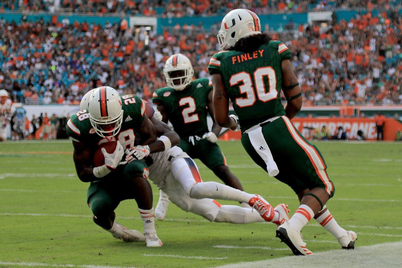 Miami Hurricanes College All-Star Game Preview: East-West Shrine Game and NFLPA Collegiate Bowl