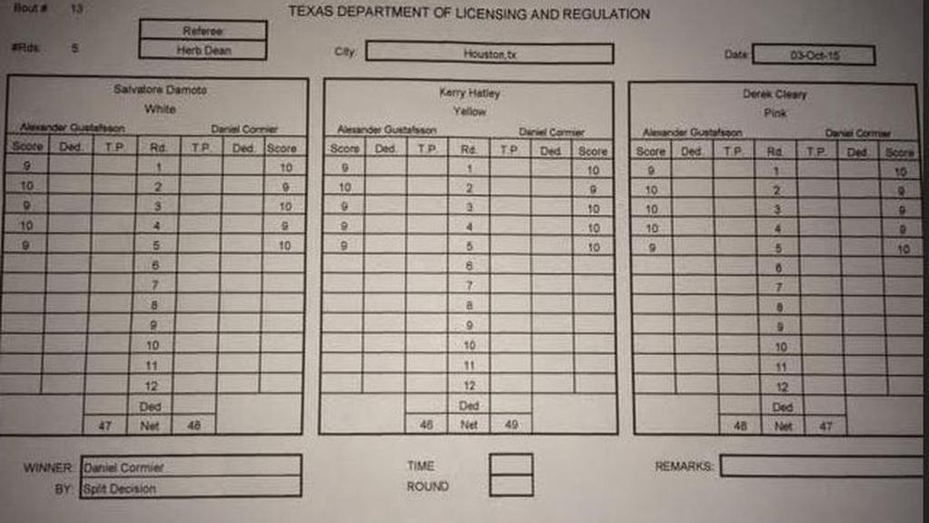 UFC 192 main scorecard