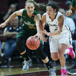 Brigham Young Cougars guard Kylie Maeda (3) competes with San Francisco Lady Dons forward Taylor Proctor (32) during the WCC tournament championship in Las Vegas Tuesday, March 8, 2016.  San Francisco won 70-68.