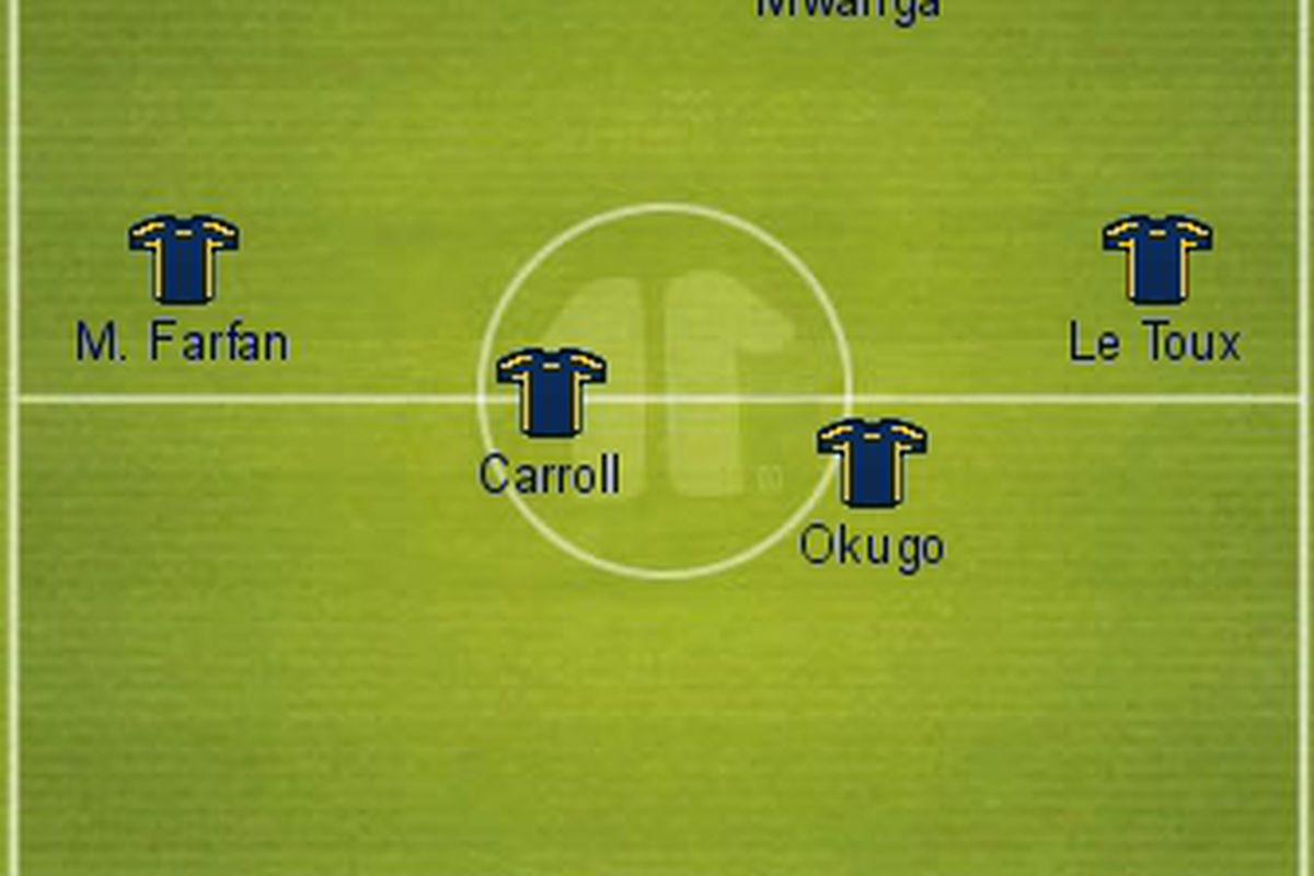 Possible Philadelphia Union line up for the team's game against FC Dallas (from this11.com).