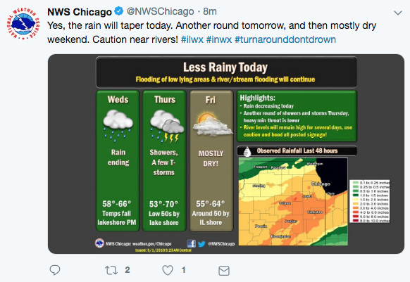 NWS Chicago weather | Twitter