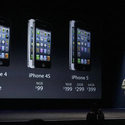 Phil Schiller, Apple's senior vice president of worldwide marketing, gives prices of the iPhone 5 during an Apple event in San Francisco, Wednesday, Sept. 12, 2012.
