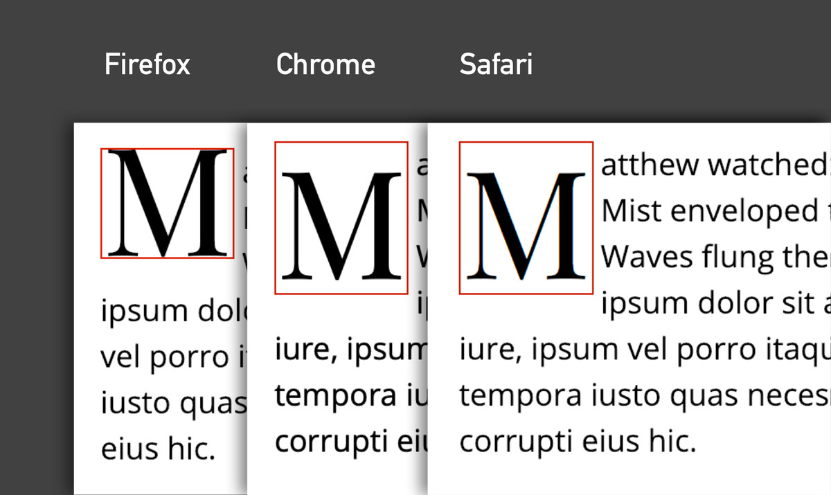 Three pictures showing the same paragraph of text in Firefox, Chrome, and Safari. A red border has been added to the first letter, showing that in Chrome and Safari, the initial letter M is lower