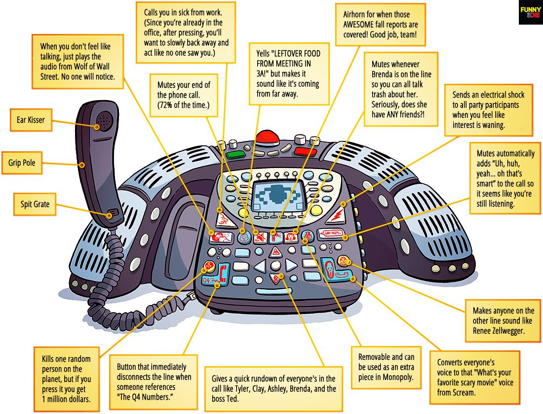 Anatomy Of A Conference Room Phone - Funny Or Die