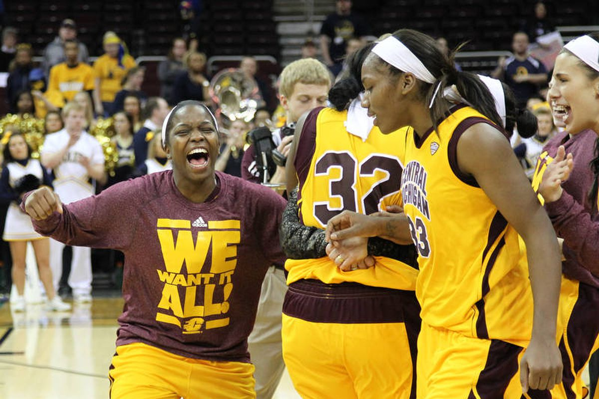 Central Michigan womens hoops