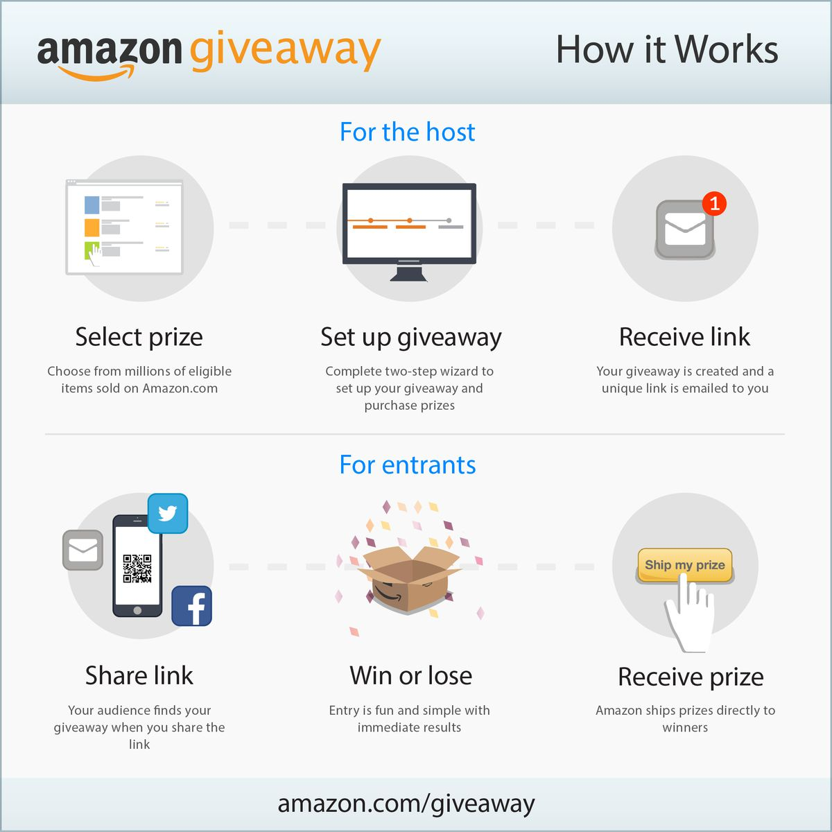 how to find giveaways on amazon