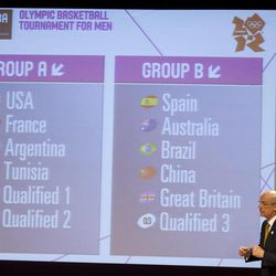 FIBA's Sport Director Lubomir Kotleba shows the fixture for the London 2012 Olympic men's basketball tournament during the draw ceremony in Rio de Janeiro, Brazil, Monday, April 30, 2012. Basketball at the London 2012 Olympic Games will be held from July 28 to Aug. 12.