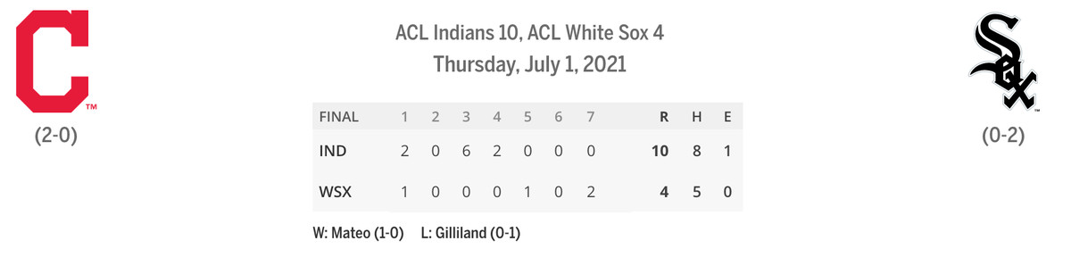 ACL Indians/ACL Sox linescore