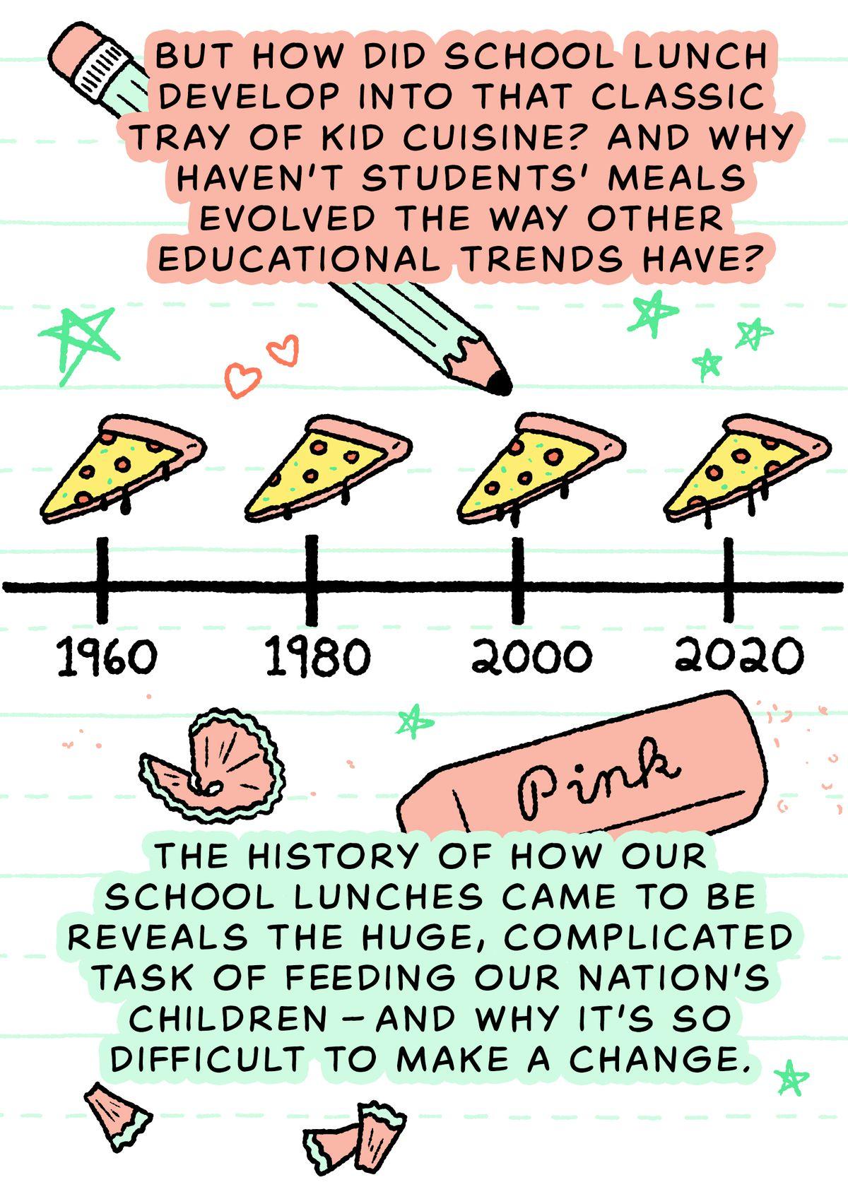 Une chronologie des déjeuners scolaires comprenant tous des pizzas dessinées sur un livre de composition: mais comment le déjeuner scolaire est-il devenu ce plateau classique de la cuisine pour enfants?  Et pourquoi les repas des élèves n'ont-ils pas évolué comme d'autres tendances pédagogiques ?  L'histoire de la création de nos repas scolaires révèle la tâche énorme et compliquée de nourrir les enfants de notre pays – et pourquoi il est si difficile d'apporter un changement.