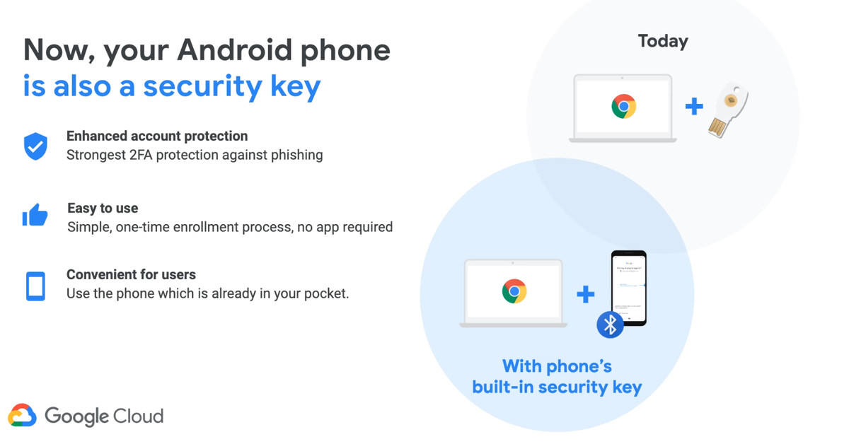 Google will Now Let You Use your Android Phone to Verify your Logins