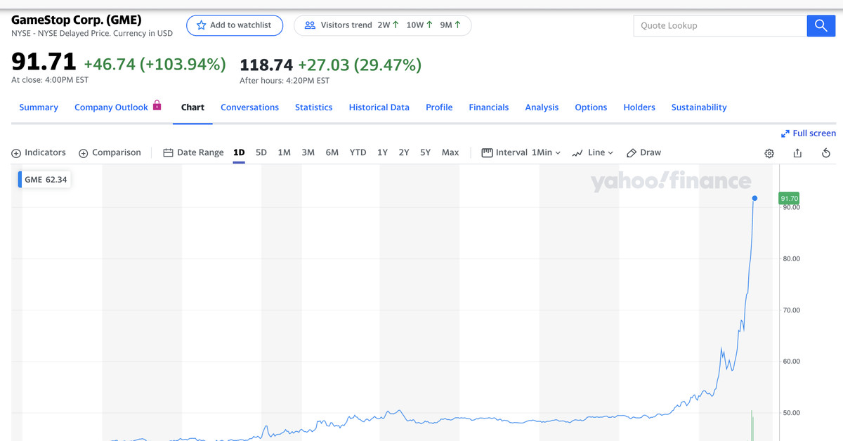 GameStop stock just jumped 100 percent, and WallStreetBets is ecstatic