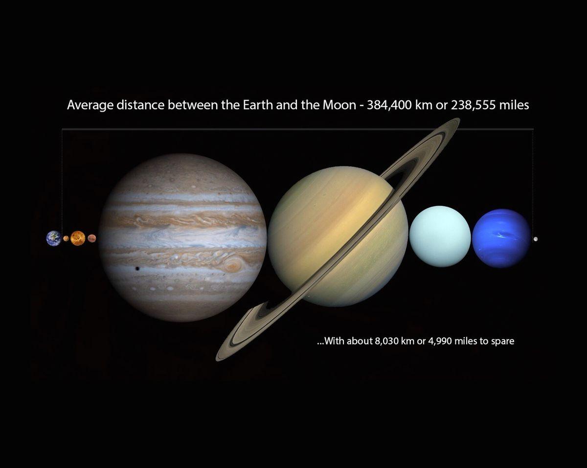 moon earth planets