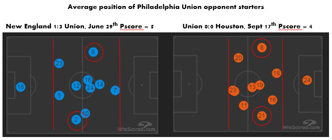average position opponents