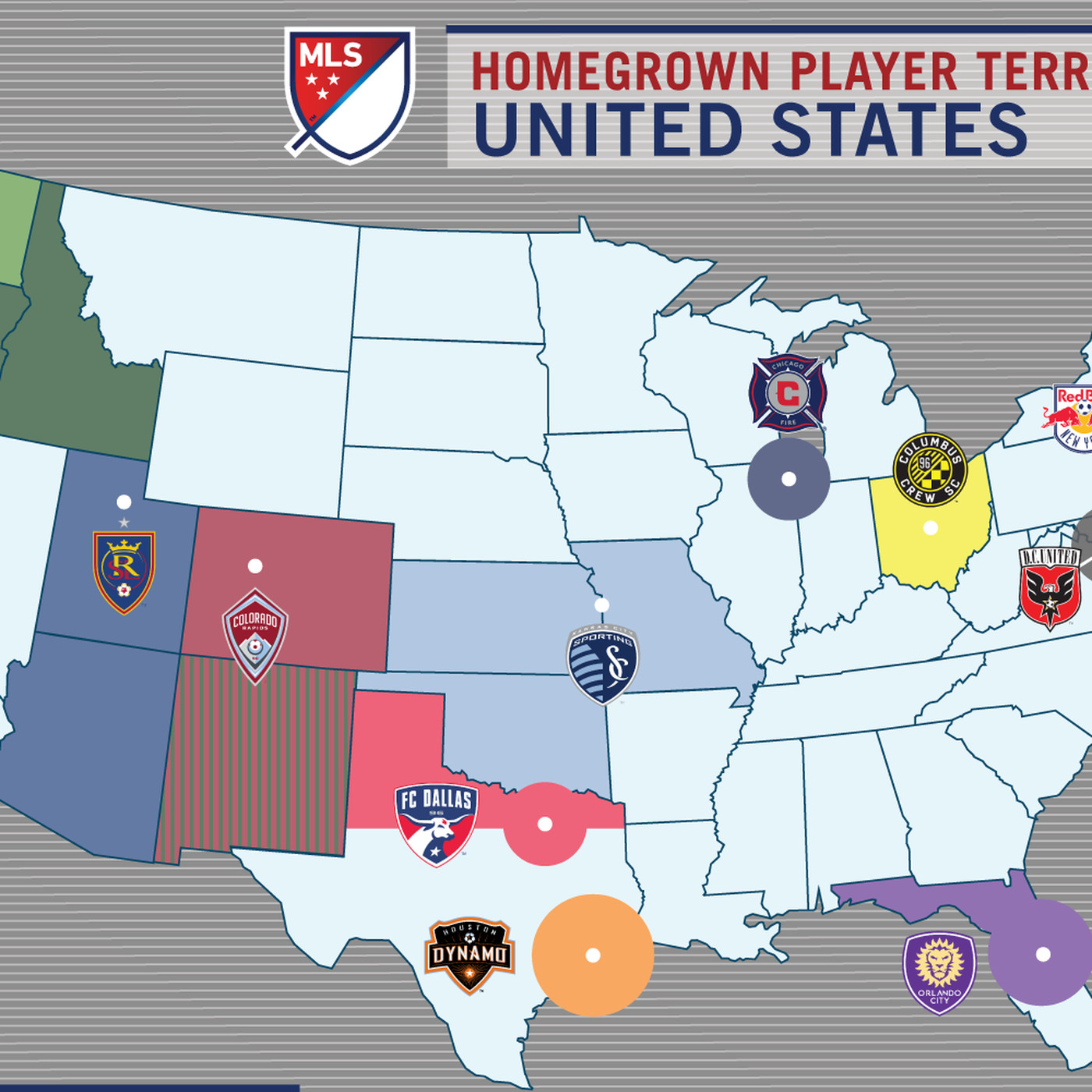 Picture of: The Homegrown Player Rule A New Visual Guide Brotherly Game