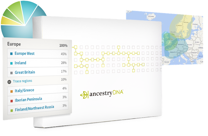 Ancestry com is talking to the FDA about using DNA to