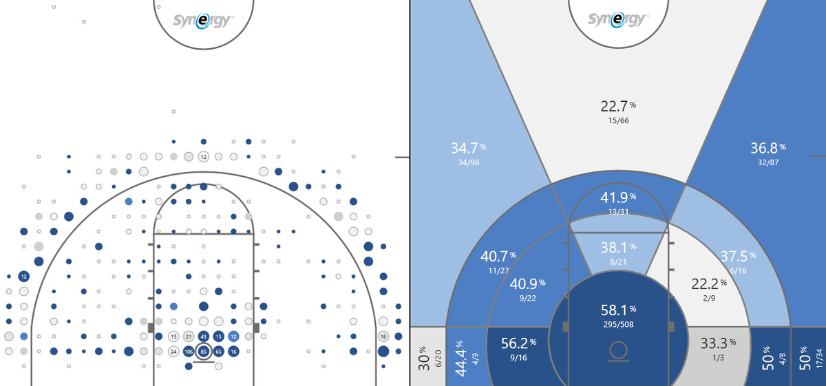 mississippi state shot chart preview 2019