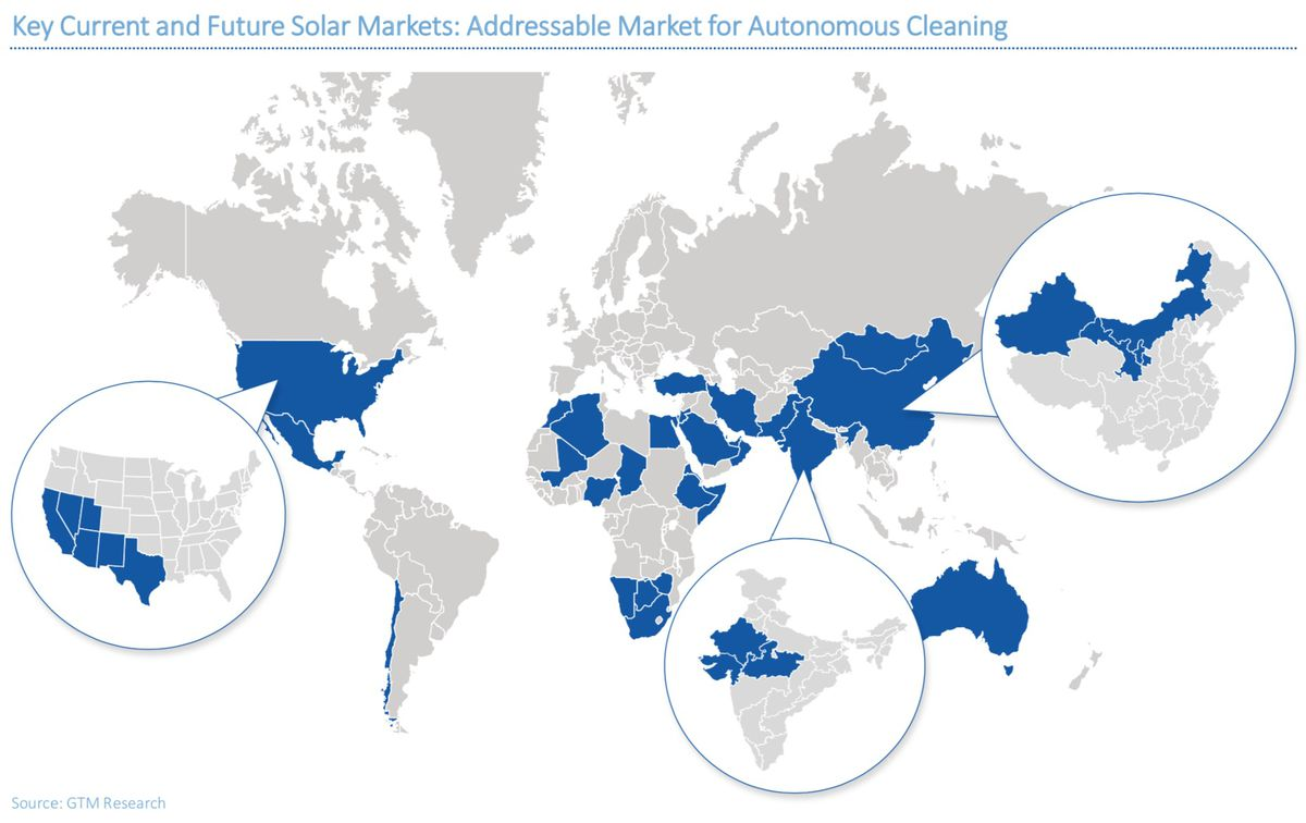 autonomous solar pv cleaning robots — the market