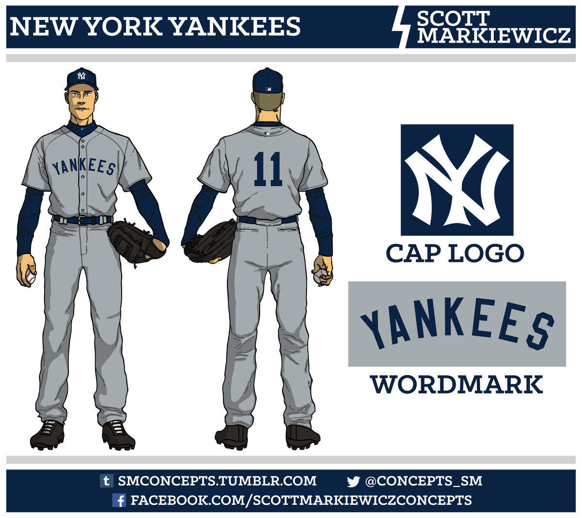 hot sale online 22b57 2291d Is it time for the Yankees to change their uniforms ...