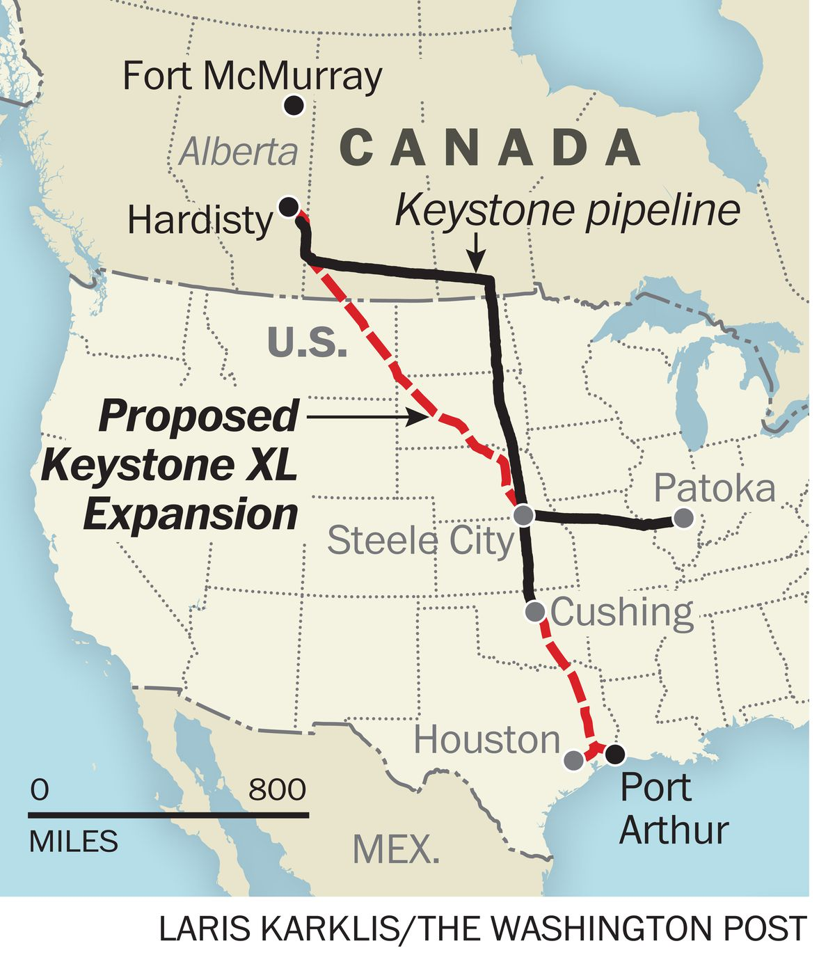 A map of the US and Canada shows the proposed path for the Keystone XL pipeline south from Hardisty, Alberta through Montana and into Steele City, Nebraska where it joins existing infrastructure to flow south to Port Arthur, Texas where it will be sent to refineries.