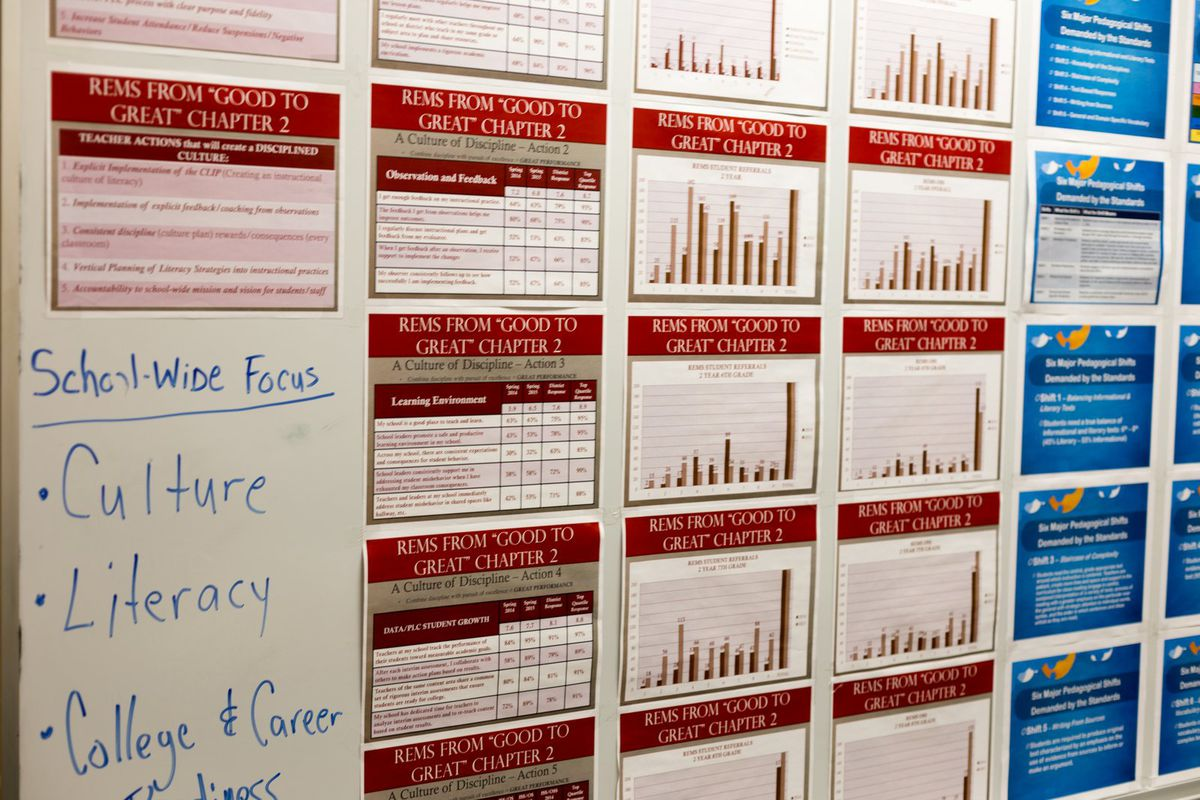 A whiteboard at Raleigh Egypt Middle School displays dozens of metrics at the core of Tennessee's new evaluation system. (Photo by Ruma Kumar/Chalkbeat)