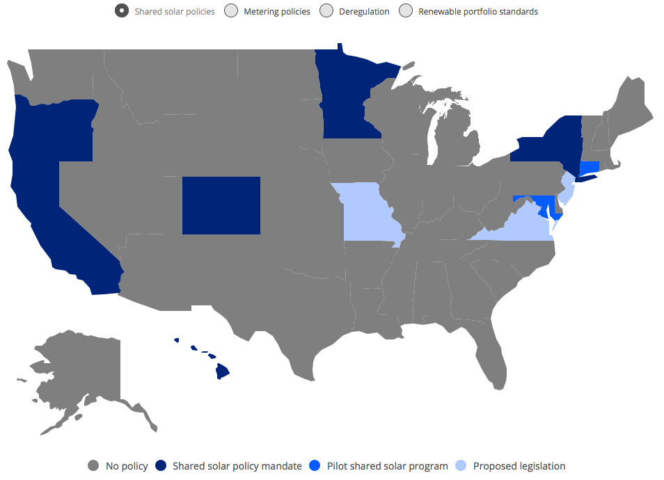 shared solar policies