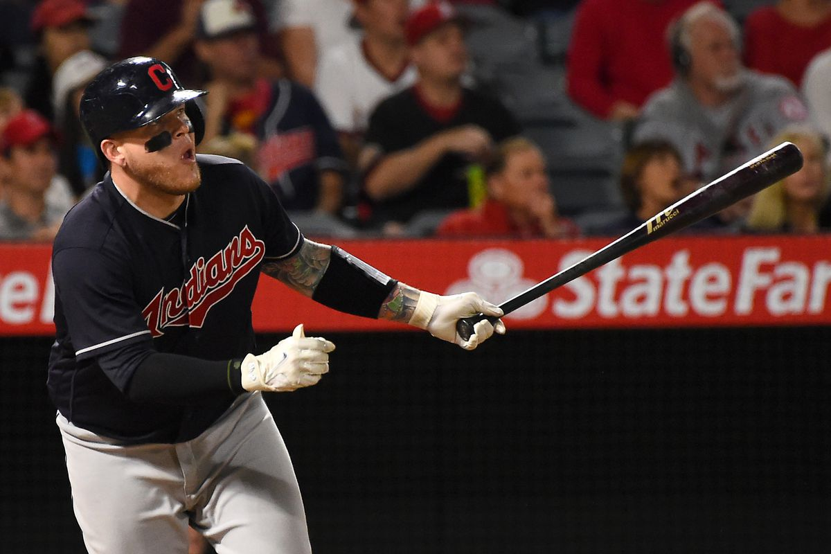 Roberto Perez continued to struggle at the plate in 2017 - Let\'s Go ...