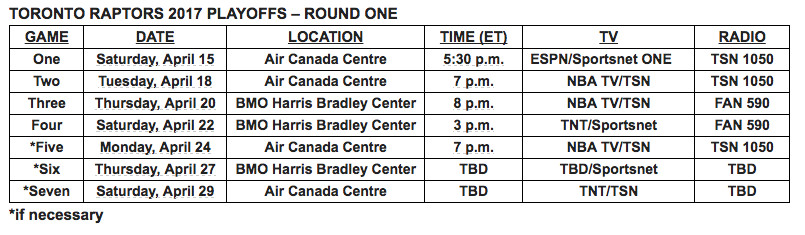 Nba Playoffs 2017 Check The Canadian Tv Broadcast Schedule For Raps Bucks Raptors Hq