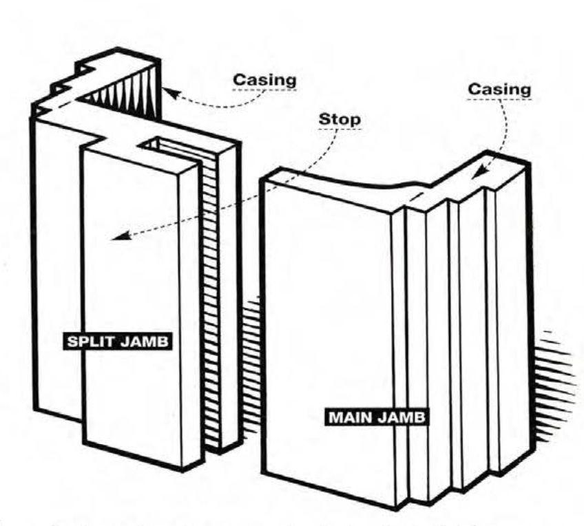 Split Jamb And Main Jamb With Casings On Prehung Door