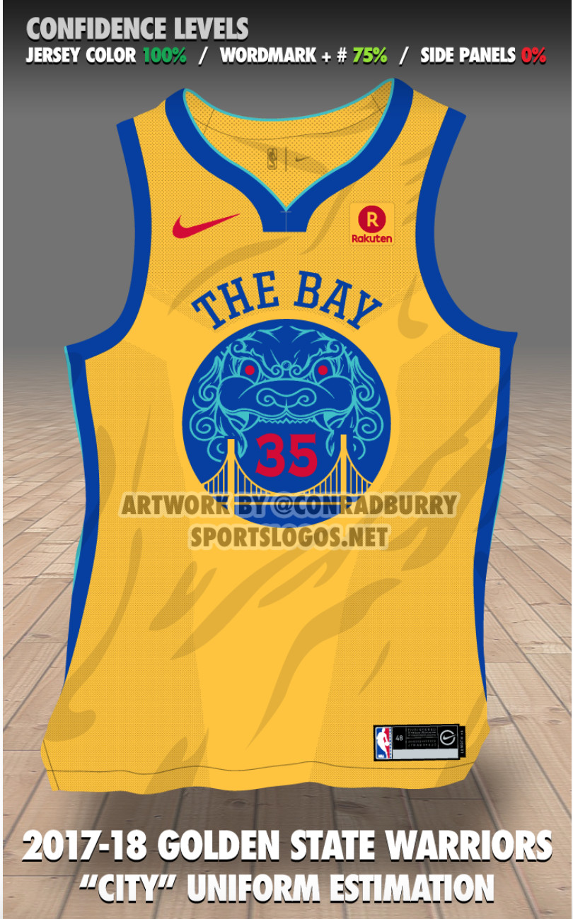 "27187ad788e Denver Nuggets new Nike ""City Edition"" jerseys leaked - Denver Stiffs"