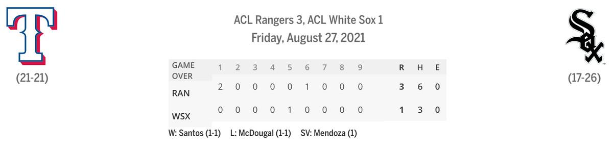 ACL Rangers/Sox linescore