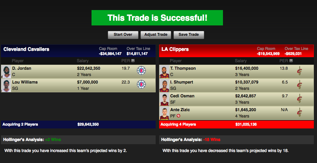 d15284511 Cleveland might need a third team to help facilitate this deal