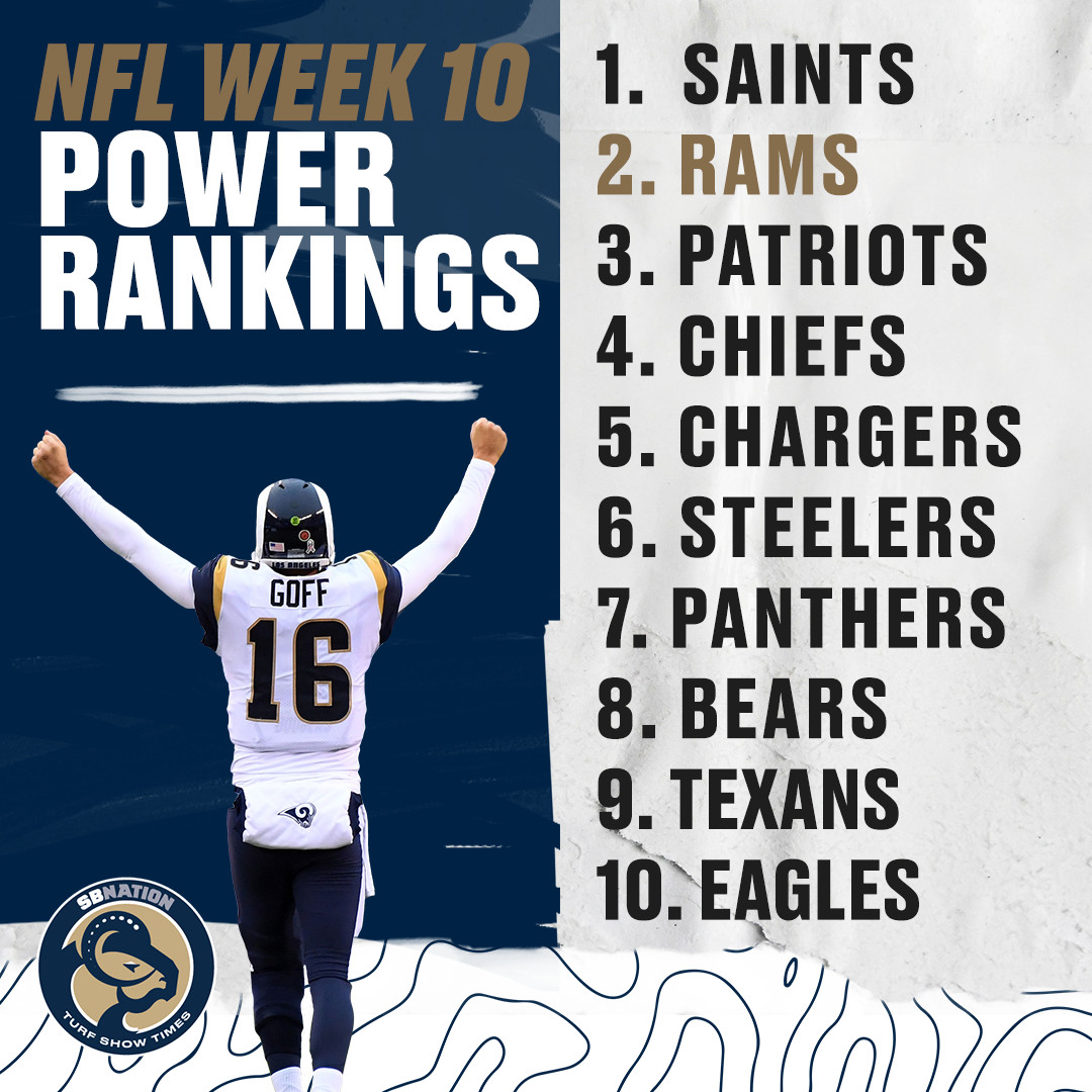 10fd207ee8f 2018 NFL power rankings