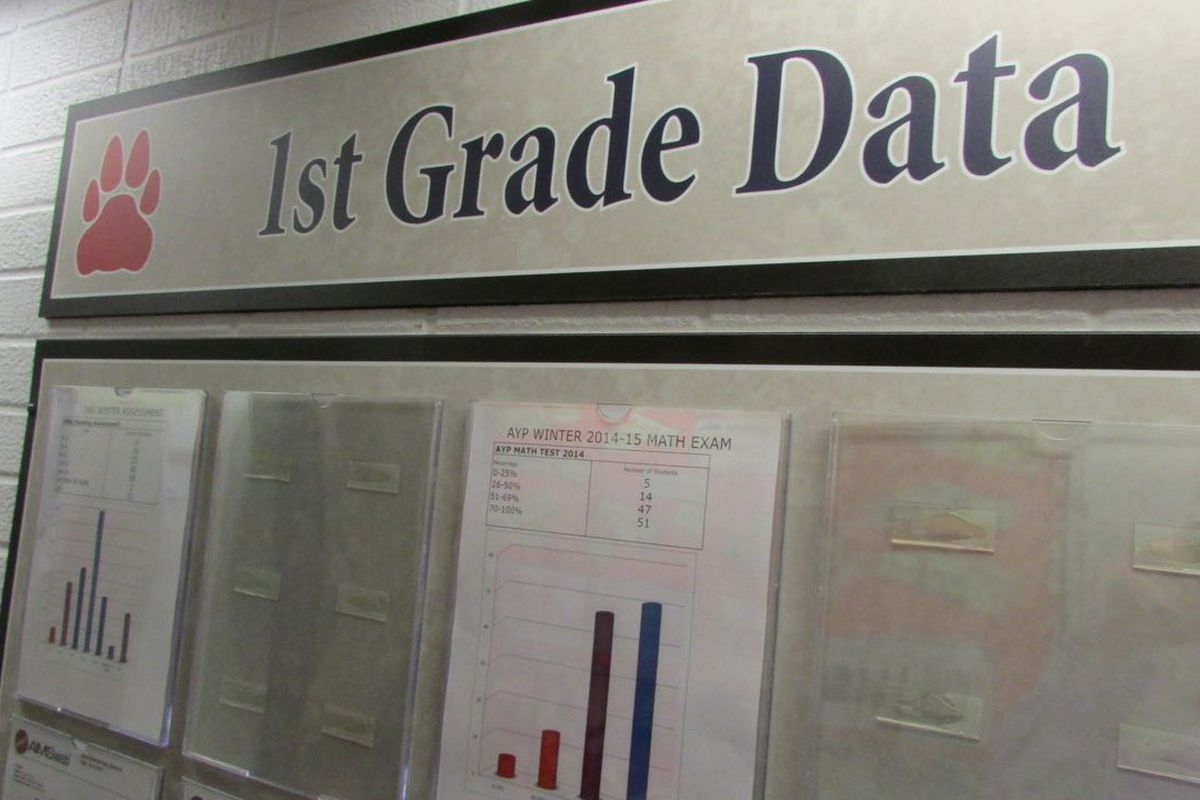 Teachers who use data to inform their instruction can seek grants through the Institute for Quality Education.