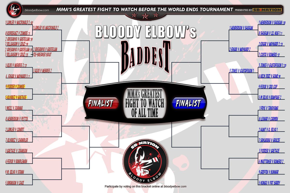 BE's BADDEST Tournament, Greatest Fight of All Time, Fight to Watch Before World Ends, Fight Bracket, Bracket, Tournament, GFOAT, Round 1, Bout 6 Results,